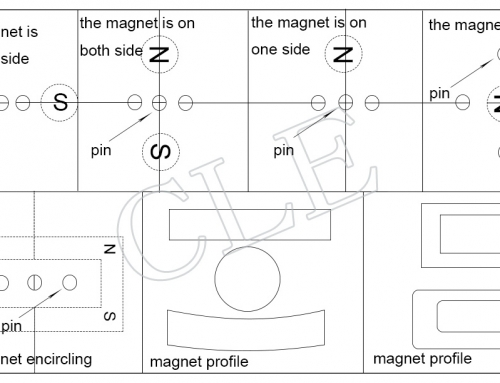 The suction of magnetic connector